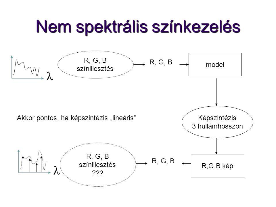 Nem spektrális színkezelés model Képszintézis 3 hullámhosszon R,G,B kép R, G, B színillesztés R, G, B színillesztés .