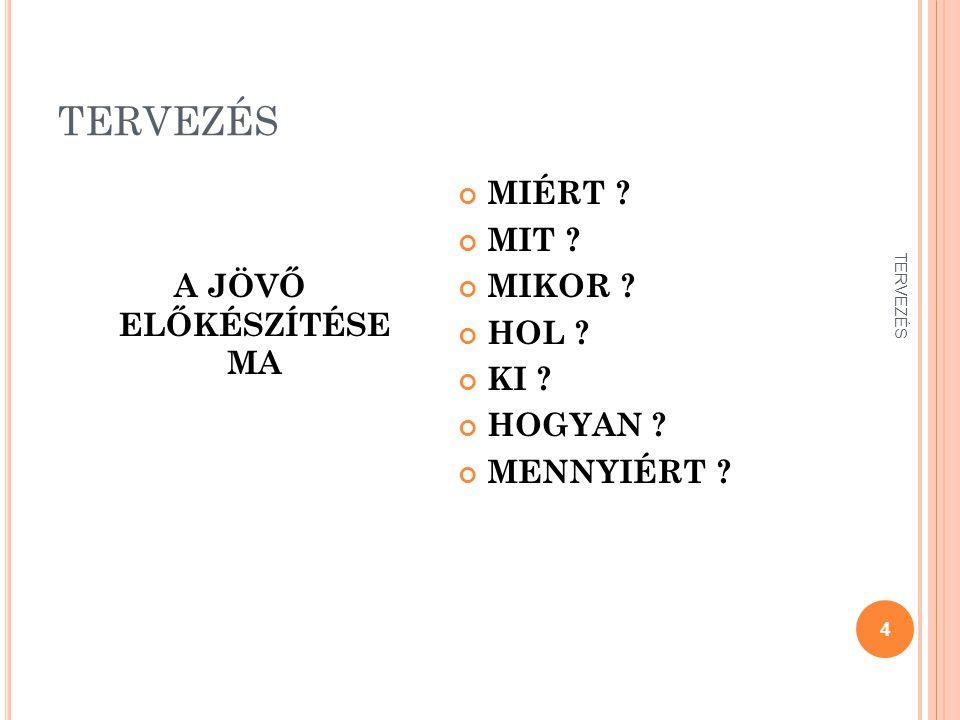 A VISSZACSATOLÁS LÉPÉSEI teljesítménytényezők meghatározása (pl.