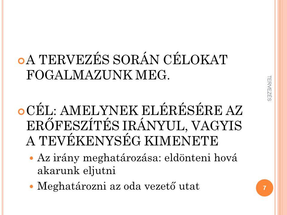 28 TERVEZÉS