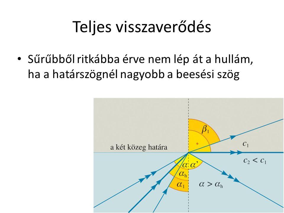 Teljes visszaverődés Sűrűbből ritkábba érve nem lép át a hullám, ha a határszögnél nagyobb a beesési szög