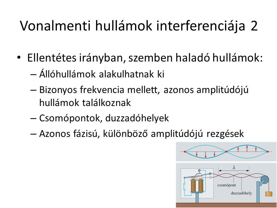 Vonalmenti hullámok interferenciája 2 Ellentétes irányban, szemben haladó hullámok: – Állóhullámok alakulhatnak ki – Bizonyos frekvencia mellett, azon