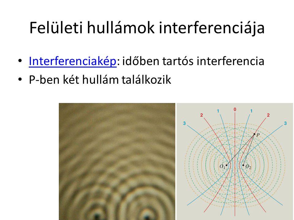 Felületi hullámok interferenciája Interferenciakép: időben tartós interferencia Interferenciakép P-ben két hullám találkozik