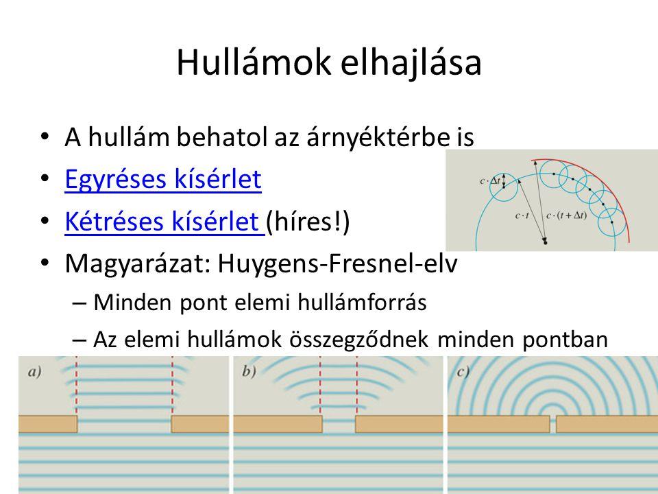Hullámok elhajlása A hullám behatol az árnyéktérbe is Egyréses kísérlet Kétréses kísérlet (híres!) Kétréses kísérlet Magyarázat: Huygens-Fresnel-elv –