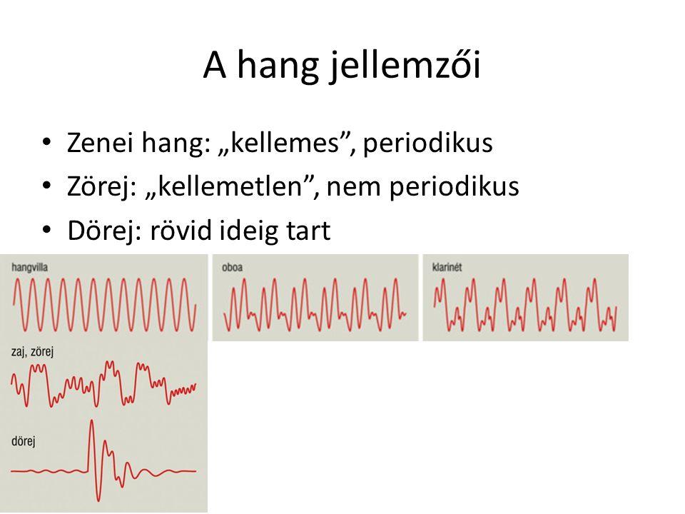 """A hang jellemzői Zenei hang: """"kellemes"""", periodikus Zörej: """"kellemetlen"""", nem periodikus Dörej: rövid ideig tart"""