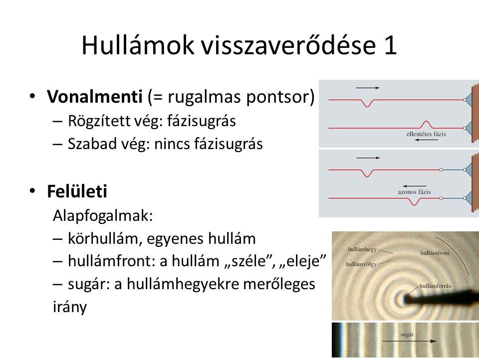 Hullámok visszaverődése 2 1.Beeső sugár, beesési merőleges, visszavert sugár egy síkban 2.Beesési szög = visszaverődési szög Videó Térbeli (ld.