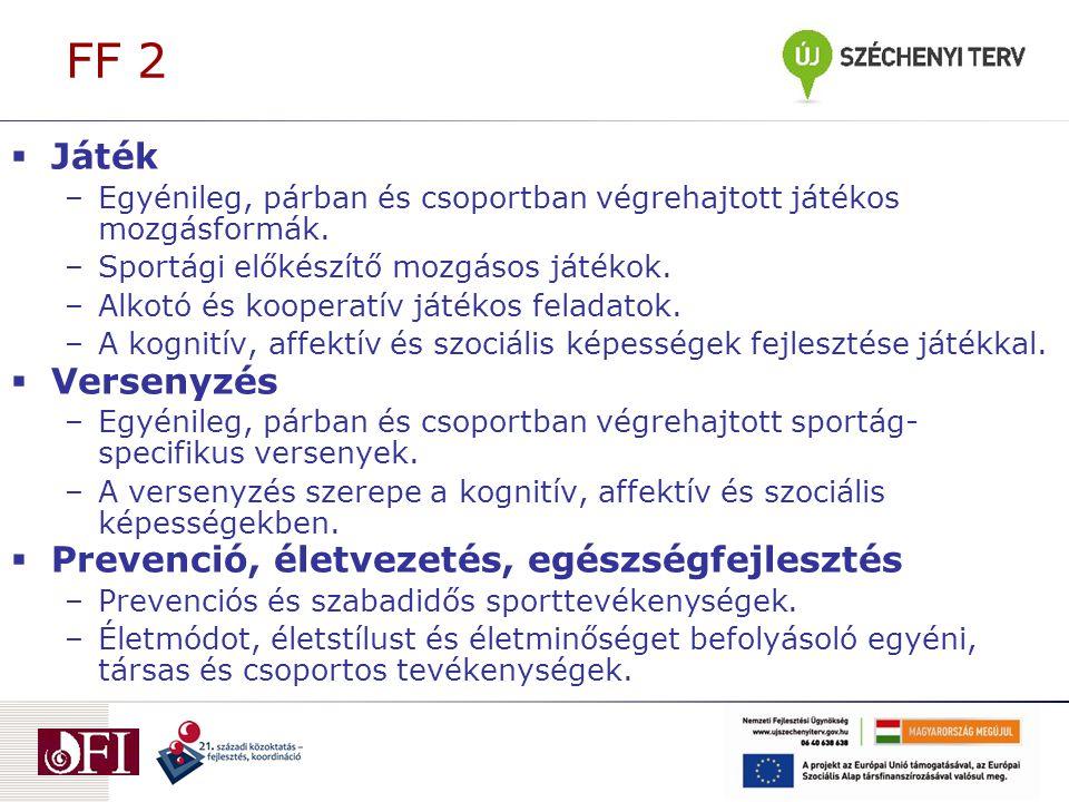FF 2  Játék –Egyénileg, párban és csoportban végrehajtott játékos mozgásformák. –Sportági előkészítő mozgásos játékok. –Alkotó és kooperatív játékos
