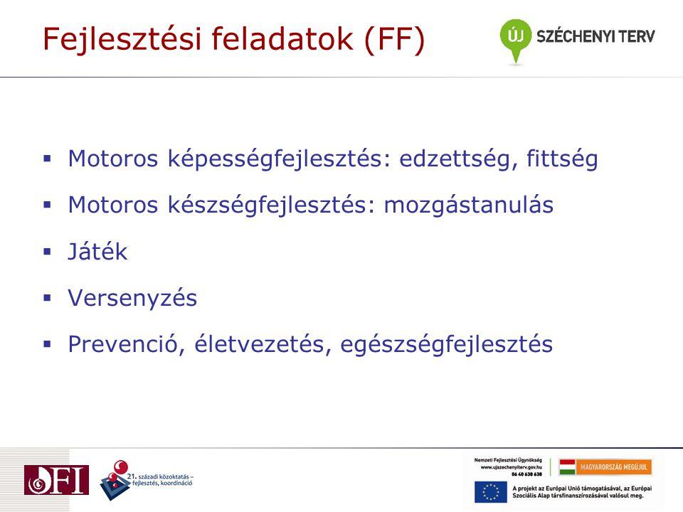 Fejlesztési feladatok (FF)  Motoros képességfejlesztés: edzettség, fittség  Motoros készségfejlesztés: mozgástanulás  Játék  Versenyzés  Prevenció, életvezetés, egészségfejlesztés