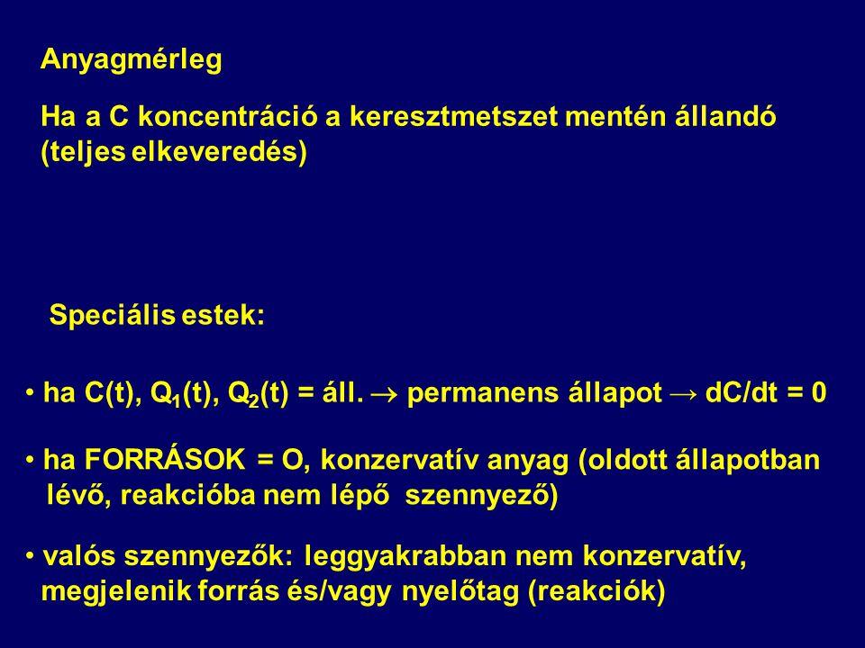 Ha a C koncentráció a keresztmetszet mentén állandó (teljes elkeveredés) ha C(t), Q 1 (t), Q 2 (t) = áll.  permanens állapot → dC/dt = 0 ha FORRÁSOK