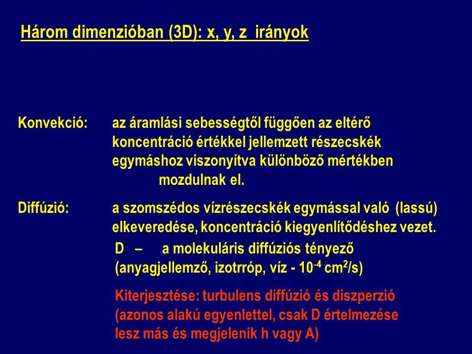 Három dimenzióban (3D): x, y, z irányok D – a molekuláris diffúziós tényező (anyagjellemző, izotrróp, víz - 10 -4 cm 2 /s) Kiterjesztése: turbulens di