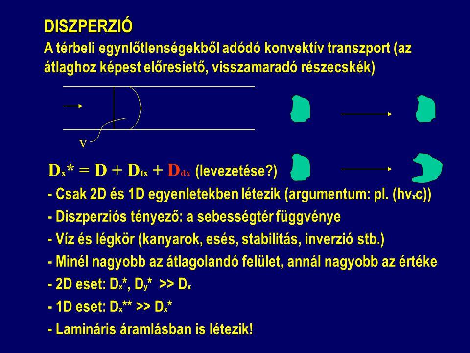 DISZPERZIÓ DISZPERZIÓ A térbeli egynlőtlenségekből adódó konvektív transzport (az átlaghoz képest előresiető, visszamaradó részecskék) v D x * = D + D