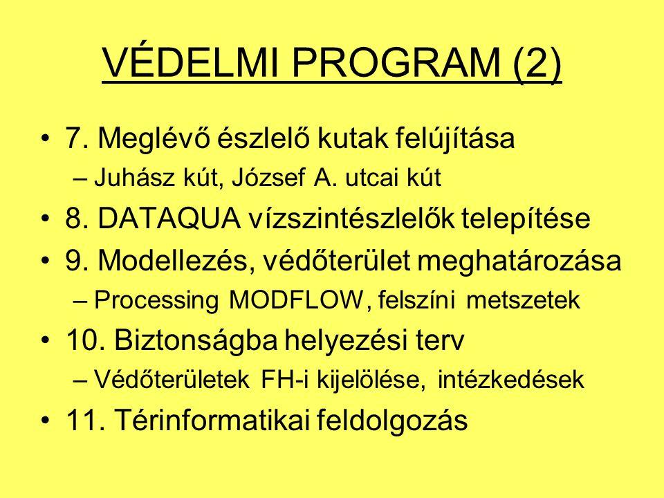 VÉDELMI PROGRAM (2) 7. Meglévő észlelő kutak felújítása –Juhász kút, József A.