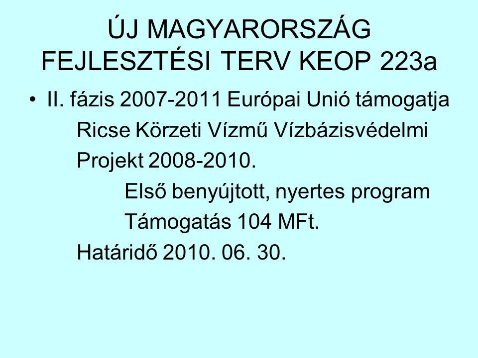 ÚJ MAGYARORSZÁG FEJLESZTÉSI TERV KEOP 223a II.