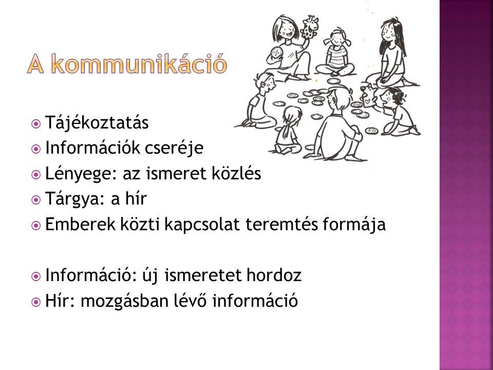  Tájékoztatás  Információk cseréje  Lényege: az ismeret közlés  Tárgya: a hír  Emberek közti kapcsolat teremtés formája  Információ: új ismerete