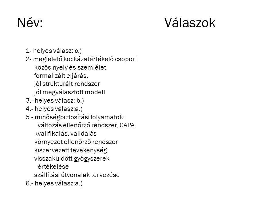 Név:Válaszok 1- helyes válasz: c.) 2- megfelelő kockázatértékelő csoport közös nyelv és szemlélet, formalizált eljárás, jól strukturált rendszer jól megválasztott modell 3.- helyes válasz: b.) 4.- helyes válasz:a.) 5.- minőségbiztosítási folyamatok: változás ellenőrző rendszer, CAPA kvalifikálás, validálás környezet ellenörzö rendszer kiszervezett tevékenység visszaküldött gyógyszerek értékelése szállítási útvonalak tervezése 6.- helyes válasz:a.)