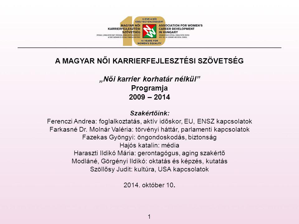 """1 A MAGYAR NŐI KARRIERFEJLESZTÉSI SZÖVETSÉG """"Női karrier korhatár nélkül Programja 2009 – 2014 Szakértőink: Ferenczi Andrea: foglalkoztatás, aktív időskor, EU, ENSZ kapcsolatok Farkasné Dr."""