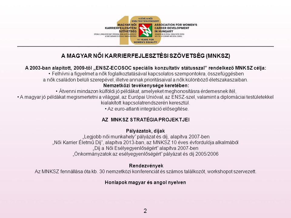 """AZ MNKSZ """"NŐI KARRIER KORHATÁR NÉLKÜL PROJEKTJE SZAKMAI HÁTTÉR: 2009 Kapcsolat az OWN Europe szervezettel az ENSZ-ben Ferenczi Andrea felkérése a szervezet elnökségébe 2010-től Az OWN Europe képviseletében részvétele az AGE Platform Europe Foglalkoztatási Szakértő Csoportjában CÉLOK: Felhívni a figyelmet egy értékes, hátrányos helyzetű csoport, az idősebb nők munkaerő piaci és a társadalmi életben való részvételének szükségességére és egyben a családban betöltött szerepük fontosságára, hiszen az 50 év feletti nőkre """"szendvics generációként hárul egyidejűleg a gyermekeikről, szüleikről és unokáikról való gondoskodás felelőssége."""