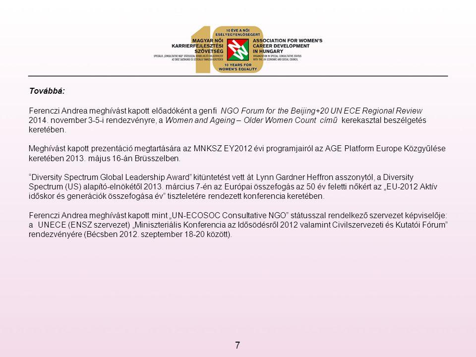 Szakértői hálózat kialakítása: ENSZ szervezetek: ILO, WHO, FAO, UNECE, UNESCO Európai Unióban: Nőjogi és Esélyegyenlőségi Bizottság Civilszervezetek: AGE Platform Europe, OWN Europe, valamint lengyel, szlovák, felvidéki, vajdasági, kárpátaljai magyar szervezetek.