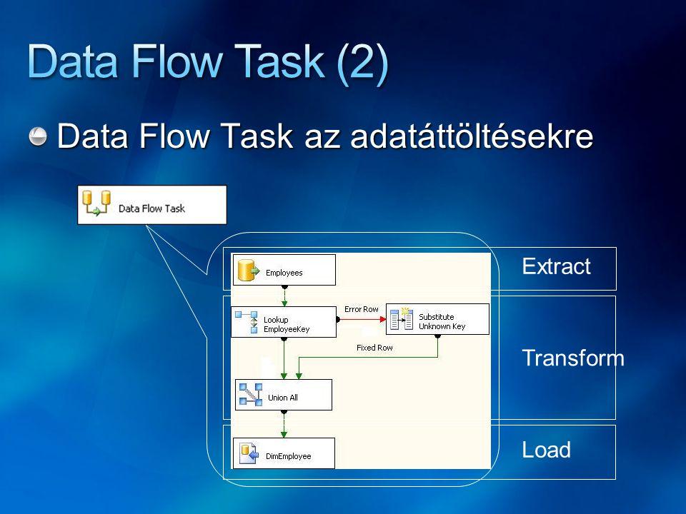 Data Flow Task az adatáttöltésekre Extract Transform Load