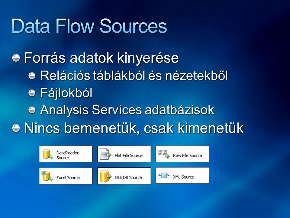 Forrás adatok kinyerése Relációs táblákból és nézetekből Fájlokból Analysis Services adatbázisok Nincs bemenetük, csak kimenetük