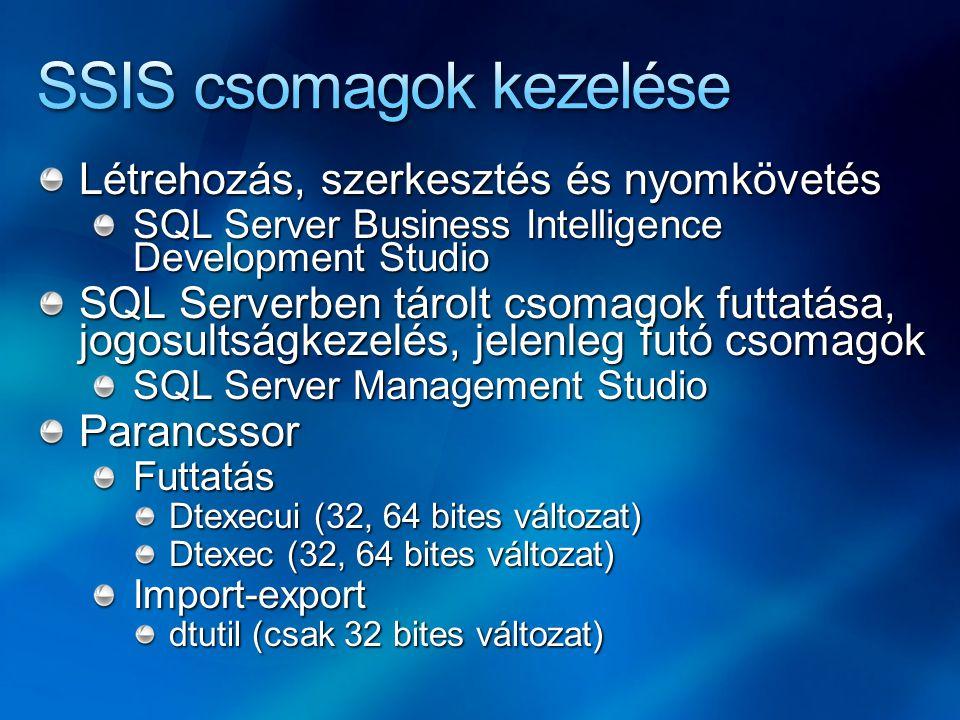Létrehozás, szerkesztés és nyomkövetés SQL Server Business Intelligence Development Studio SQL Serverben tárolt csomagok futtatása, jogosultságkezelés