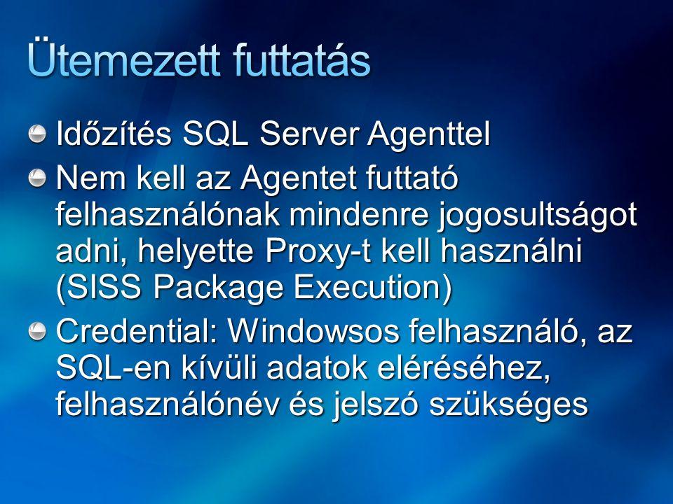 Időzítés SQL Server Agenttel Nem kell az Agentet futtató felhasználónak mindenre jogosultságot adni, helyette Proxy-t kell használni (SISS Package Exe
