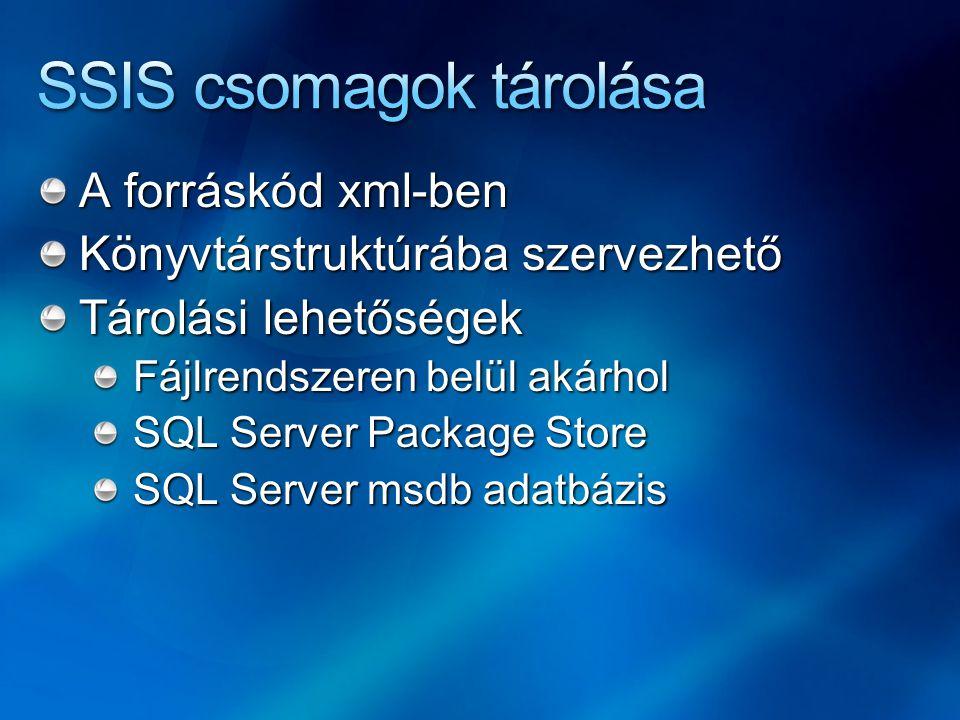 A forráskód xml-ben Könyvtárstruktúrába szervezhető Tárolási lehetőségek Fájlrendszeren belül akárhol SQL Server Package Store SQL Server msdb adatbáz