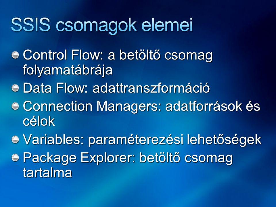 Control Flow: a betöltő csomag folyamatábrája Data Flow: adattranszformáció Connection Managers: adatforrások és célok Variables: paraméterezési lehet