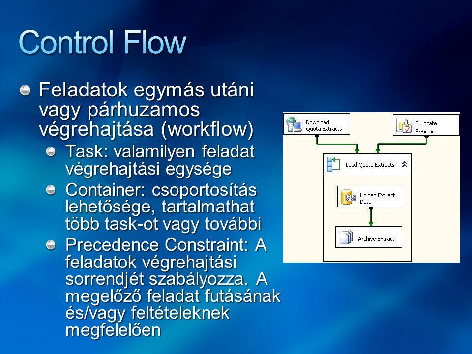 Feladatok egymás utáni vagy párhuzamos végrehajtása (workflow) Task: valamilyen feladat végrehajtási egysége Container: csoportosítás lehetősége, tart