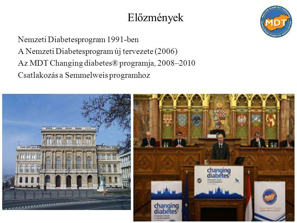Nemzeti Diabetesprogram 1991-ben A Nemzeti Diabetesprogram új tervezete (2006) Az MDT Changing diabetes® programja, 2008–2010 Csatlakozás a Semmelweis programhoz Előzmények