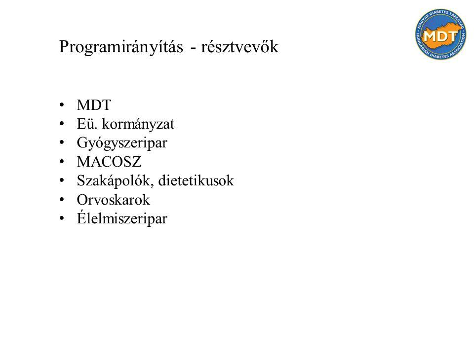 Programirányítás - résztvevők MDT Eü. kormányzat Gyógyszeripar MACOSZ Szakápolók, dietetikusok Orvoskarok Élelmiszeripar