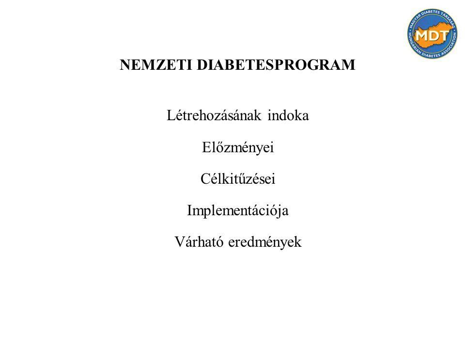 NEMZETI DIABETESPROGRAM Létrehozásának indoka Előzményei Célkitűzései Implementációja Várható eredmények