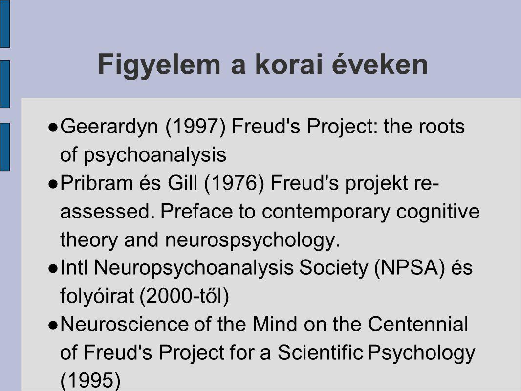 Figyelem a korai éveken ● Geerardyn (1997) Freud s Project: the roots of psychoanalysis ● Pribram és Gill (1976) Freud s projekt re- assessed.