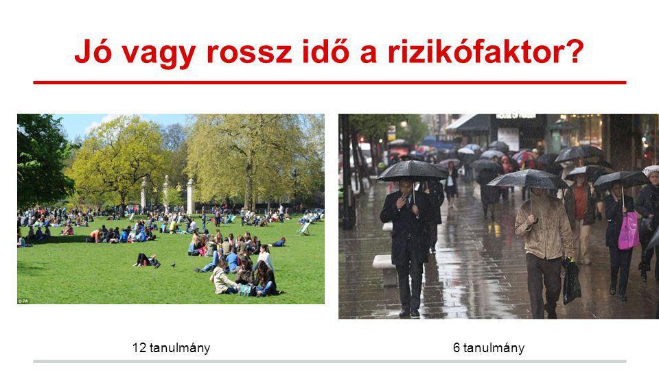 Jó vagy rossz idő a rizikófaktor? 12 tanulmány6 tanulmány