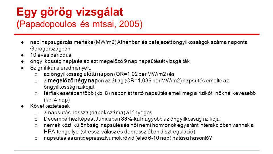 Egy görög vizsgálat (Papadopoulos és mtsai, 2005) ●napi napsugárzás mértéke (MW/m2) Athénban és befejezett öngyilkosságok száma naponta Görögországban