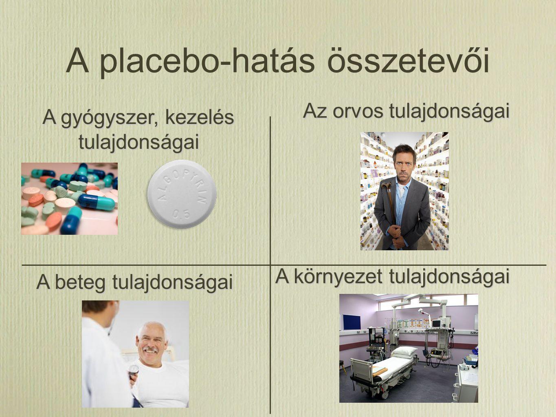 A placebo-hatás összetevői A gyógyszer, kezelés tulajdonságai Az orvos tulajdonságai A környezet tulajdonságai A beteg tulajdonságai