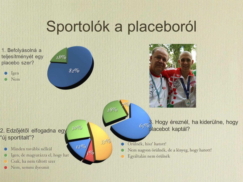 A mért placebo-hatás sportban 1972-2010: 14 vizsgálat Vizsgált szuggesztiók (placebo szerek): koffein, szénhidrát, szódabikarbóna, kreatin, aminosav, anabolikus szteroid, oxigéndús víz Sportok: kerékpár, futás, súlyemelés Átlagos súlyozott hatásméret (ES): 3,1 (Homogenitás: χ 2 (13, N=196) = 9.35, p=.75 ) erősportokban 0,48 állóképességi sportokban 0,22