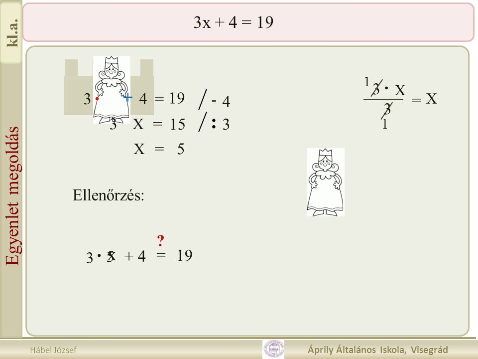 Hábel József Áprily Általános Iskola, Visegrád Egyenlet megoldás kl.a. 3x + 4 = 19 3 23 4 3 - = 18 5 X 19 3 X. = + 5 X = = -. 19. 5 + +. - 4 3 = X 15