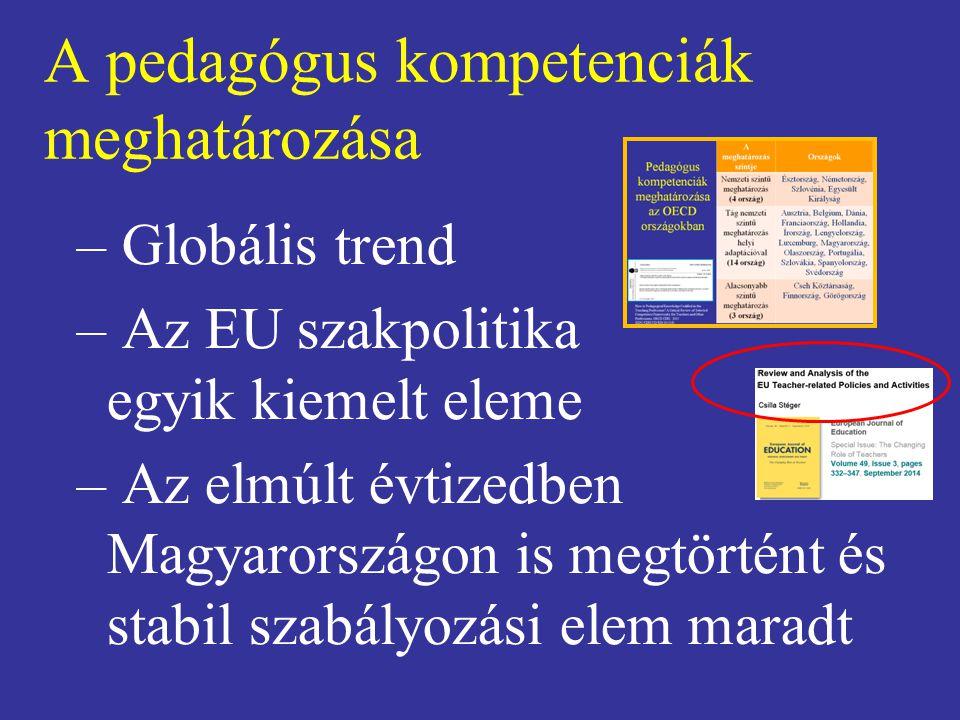 A pedagógus kompetenciák meghatározása – Globális trend – Az EU szakpolitika egyik kiemelt eleme – Az elmúlt évtizedben Magyarországon is megtörtént és stabil szabályozási elem maradt