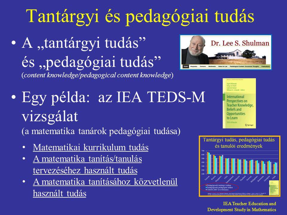 """Tantárgyi és pedagógiai tudás A """"tantárgyi tudás és """"pedagógiai tudás (content knowledge/pedagogical content knowledge) Egy példa: az IEA TEDS-M vizsgálat (a matematika tanárok pedagógiai tudása) IEA Teacher Education and Development Study in Mathematics Matematikai kurrikulum tudás A matematika tanítás/tanulás tervezéséhez használt tudás A matematika tanítás/tanulás tervezéséhez használt tudás A matematika tanításához közvetlenül használt tudás A matematika tanításához közvetlenül használt tudás"""