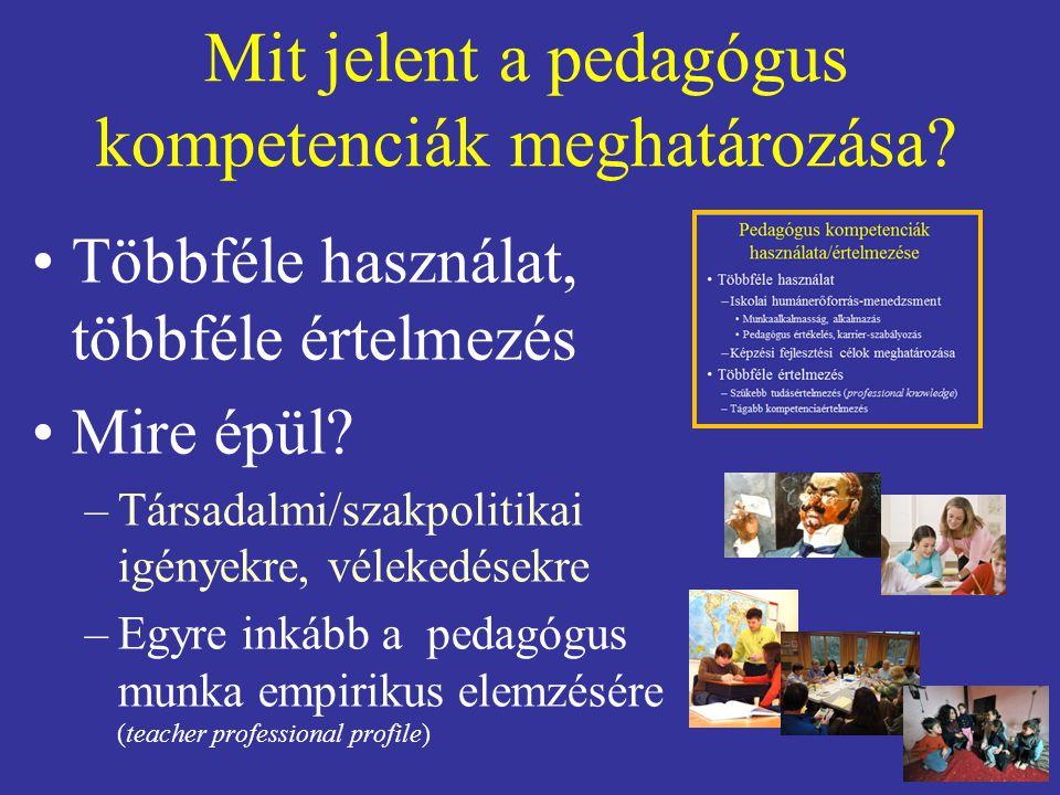 Mit jelent a pedagógus kompetenciák meghatározása.
