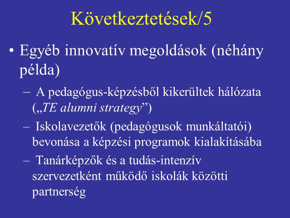 """Következtetések/5 Egyéb innovatív megoldások (néhány példa) – A pedagógus-képzésből kikerültek hálózata (""""TE alumni strategy ) – Iskolavezetők (pedagógusok munkáltatói) bevonása a képzési programok kialakításába – Tanárképzők és a tudás-intenzív szervezetként működő iskolák közötti partnerség"""