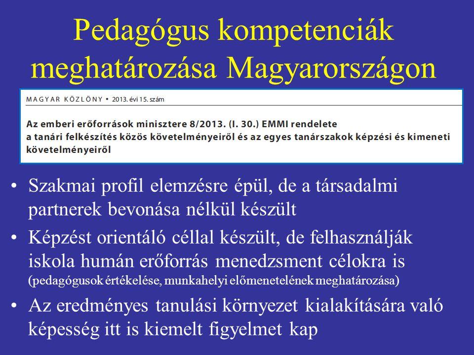 Pedagógus kompetenciák meghatározása Magyarországon Szakmai profil elemzésre épül, de a társadalmi partnerek bevonása nélkül készült Képzést orientáló céllal készült, de felhasználják iskola humán erőforrás menedzsment célokra is (pedagógusok értékelése, munkahelyi előmenetelének meghatározása) Az eredményes tanulási környezet kialakítására való képesség itt is kiemelt figyelmet kap