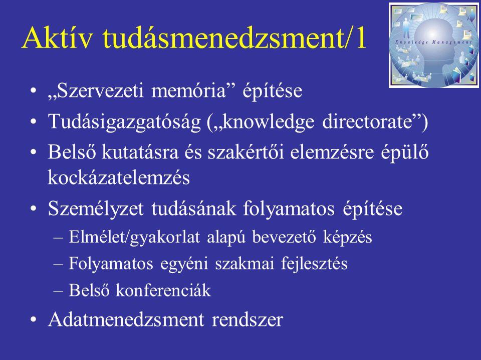 """Aktív tudásmenedzsment/1 """"Szervezeti memória"""" építése Tudásigazgatóság (""""knowledge directorate"""") Belső kutatásra és szakértői elemzésre épülő kockázat"""