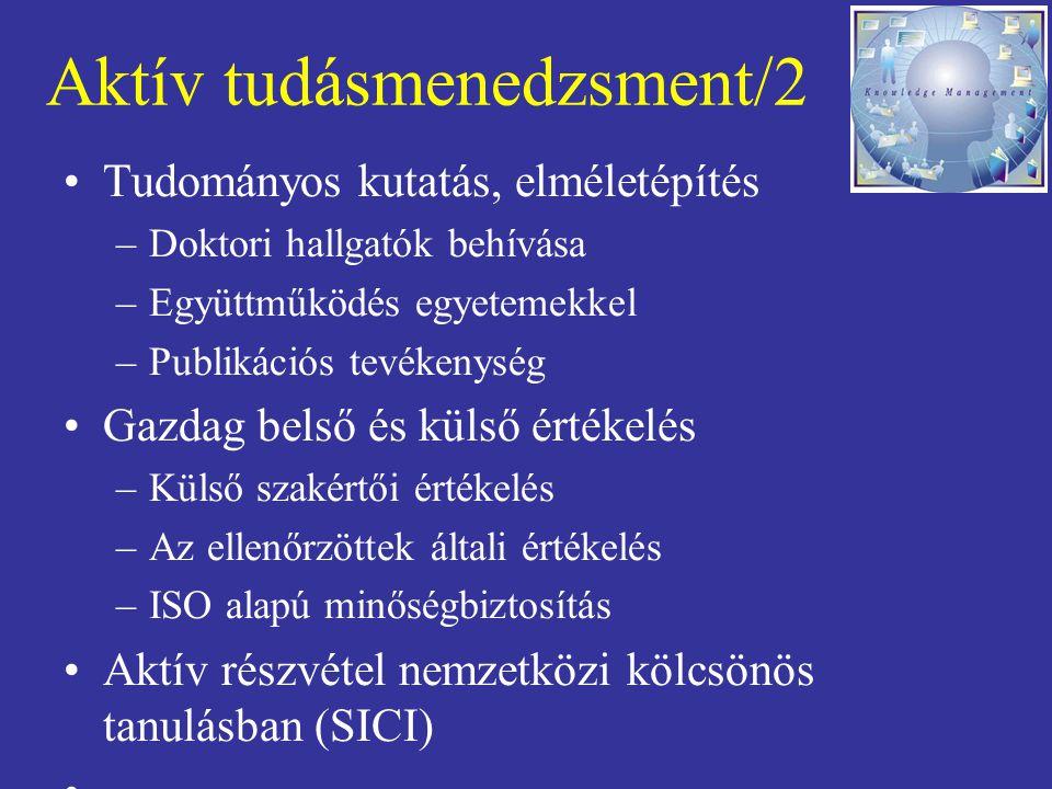 Aktív tudásmenedzsment/2 Tudományos kutatás, elméletépítés –Doktori hallgatók behívása –Együttműködés egyetemekkel –Publikációs tevékenység Gazdag bel