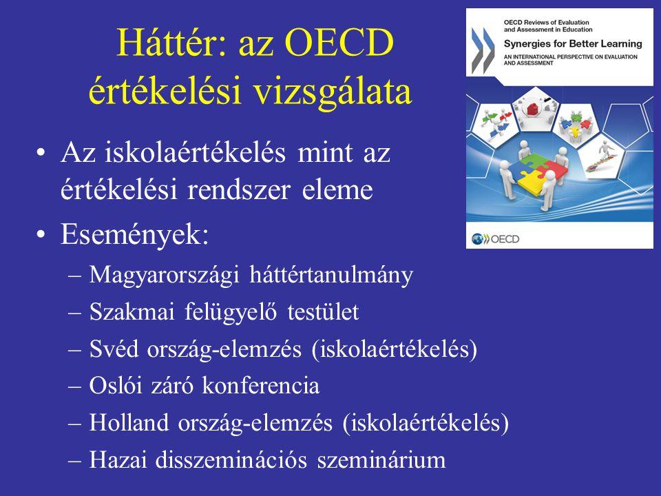 Háttér: az OECD értékelési vizsgálata Az iskolaértékelés mint az értékelési rendszer eleme Események: –Magyarországi háttértanulmány –Szakmai felügyel