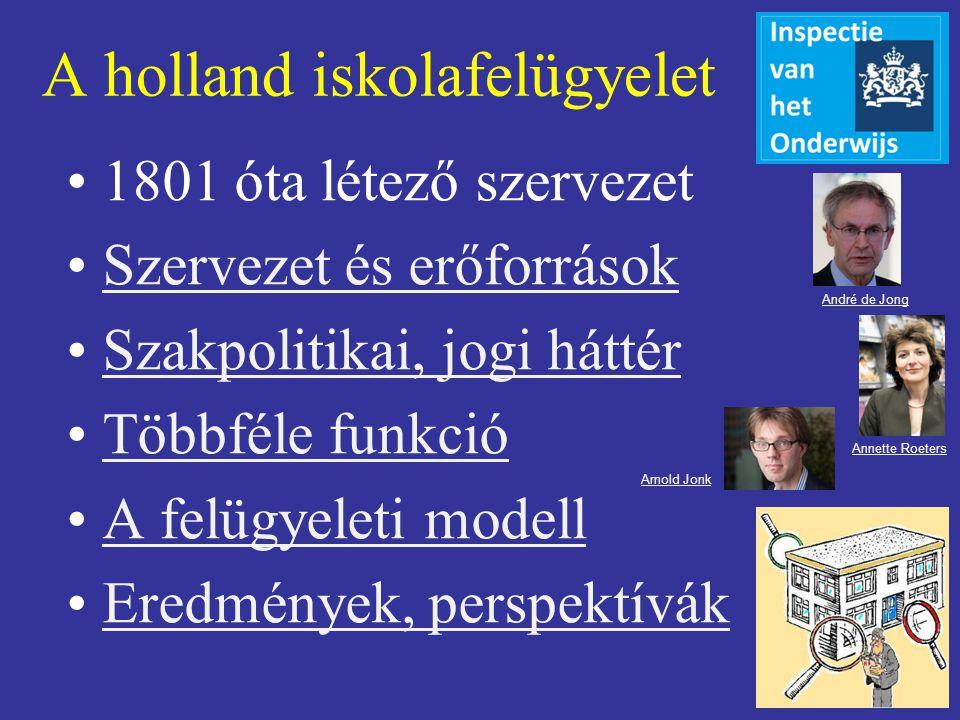 A holland iskolafelügyelet 1801 óta létező szervezet Szervezet és erőforrások Szakpolitikai, jogi háttér Többféle funkció A felügyeleti modell Eredmén