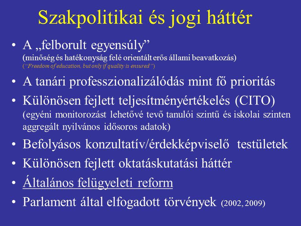 """Szakpolitikai és jogi háttér A """"felborult egyensúly"""" (minőség és hatékonyság felé orientált erős állami beavatkozás) (""""Freedom of education, but only"""