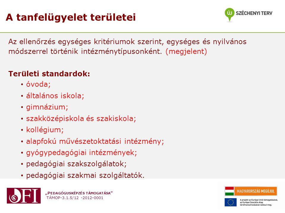 """""""P EDAGÓGUSKÉPZÉS TÁMOGATÁSA """" TÁMOP-3.1.5/12 -2012-0001 A tanfelügyelet területei Az ellenőrzés egységes kritériumok szerint, egységes és nyilvános m"""