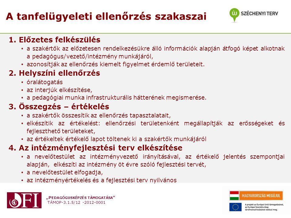 """""""P EDAGÓGUSKÉPZÉS TÁMOGATÁSA """" TÁMOP-3.1.5/12 -2012-0001 A tanfelügyeleti ellenőrzés szakaszai 1. Előzetes felkészülés a szakértők az előzetesen rende"""