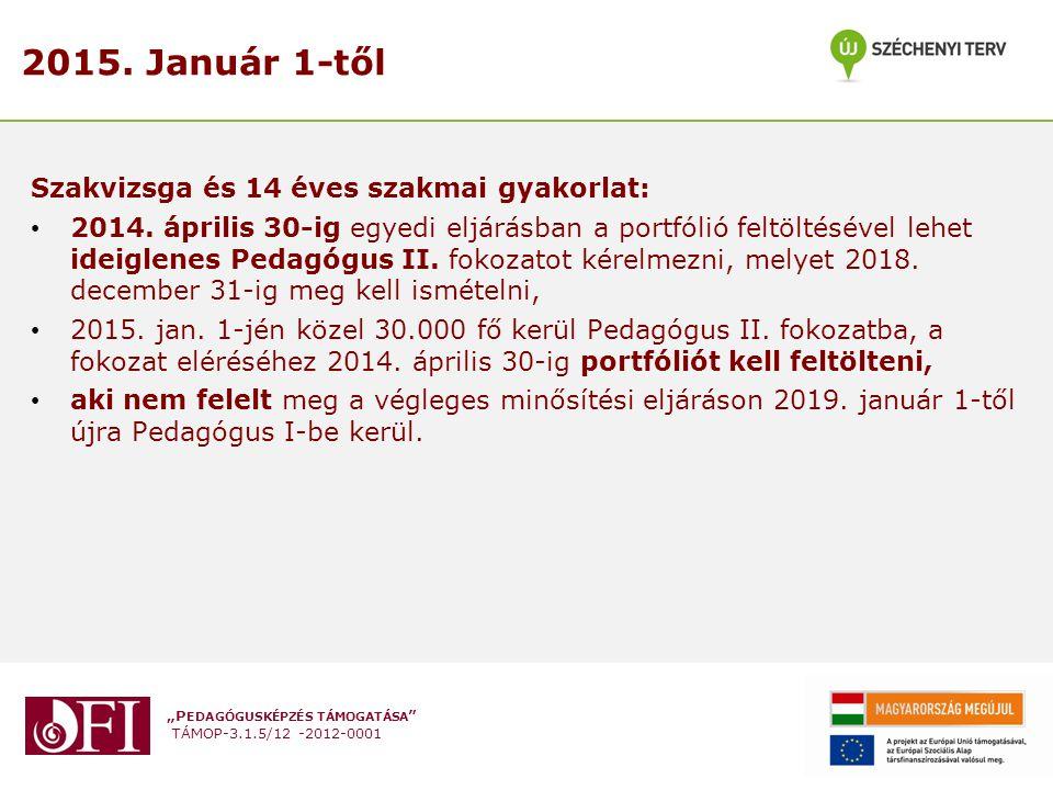 """""""P EDAGÓGUSKÉPZÉS TÁMOGATÁSA """" TÁMOP-3.1.5/12 -2012-0001 2015. Január 1-től Szakvizsga és 14 éves szakmai gyakorlat: 2014. április 30-ig egyedi eljárá"""
